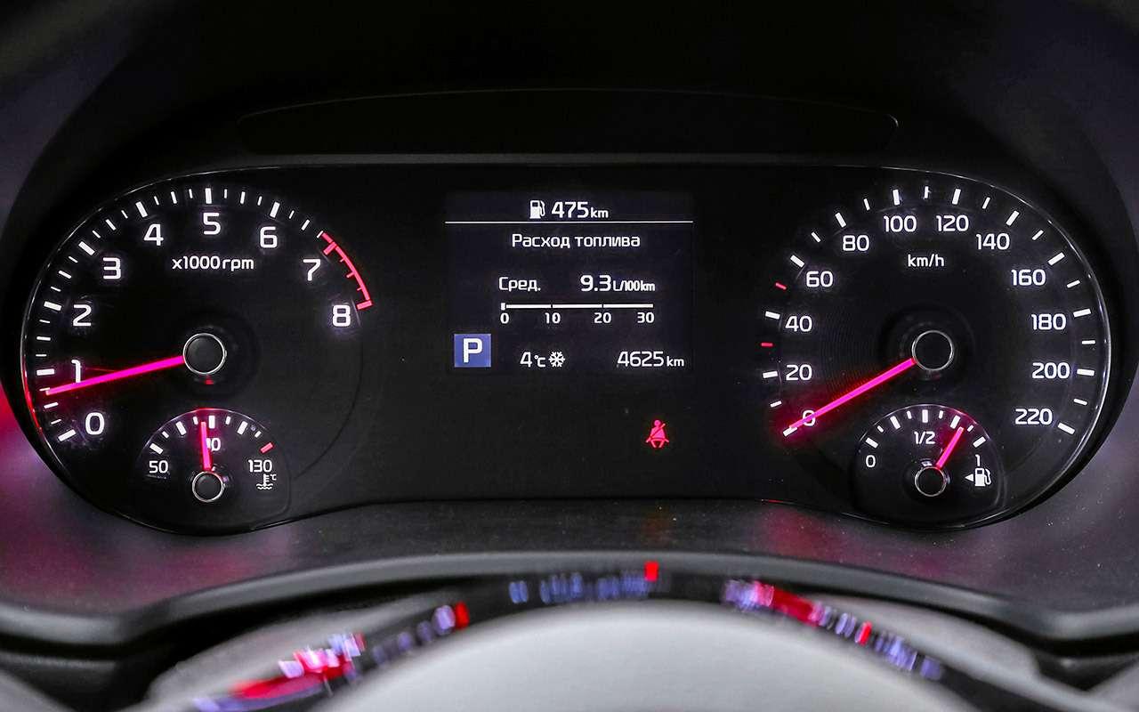 Удовольствия за1,5млн: Kia Soul против Suzuki Jimny— фото 1085646