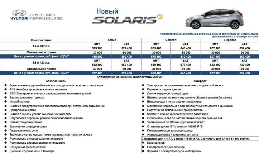 Hyundai устремилась вгонку заценами— фото 401644