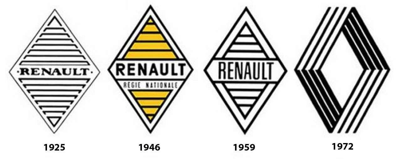 Renault меняет логотип— 96лет истории ромба— фото 1232377