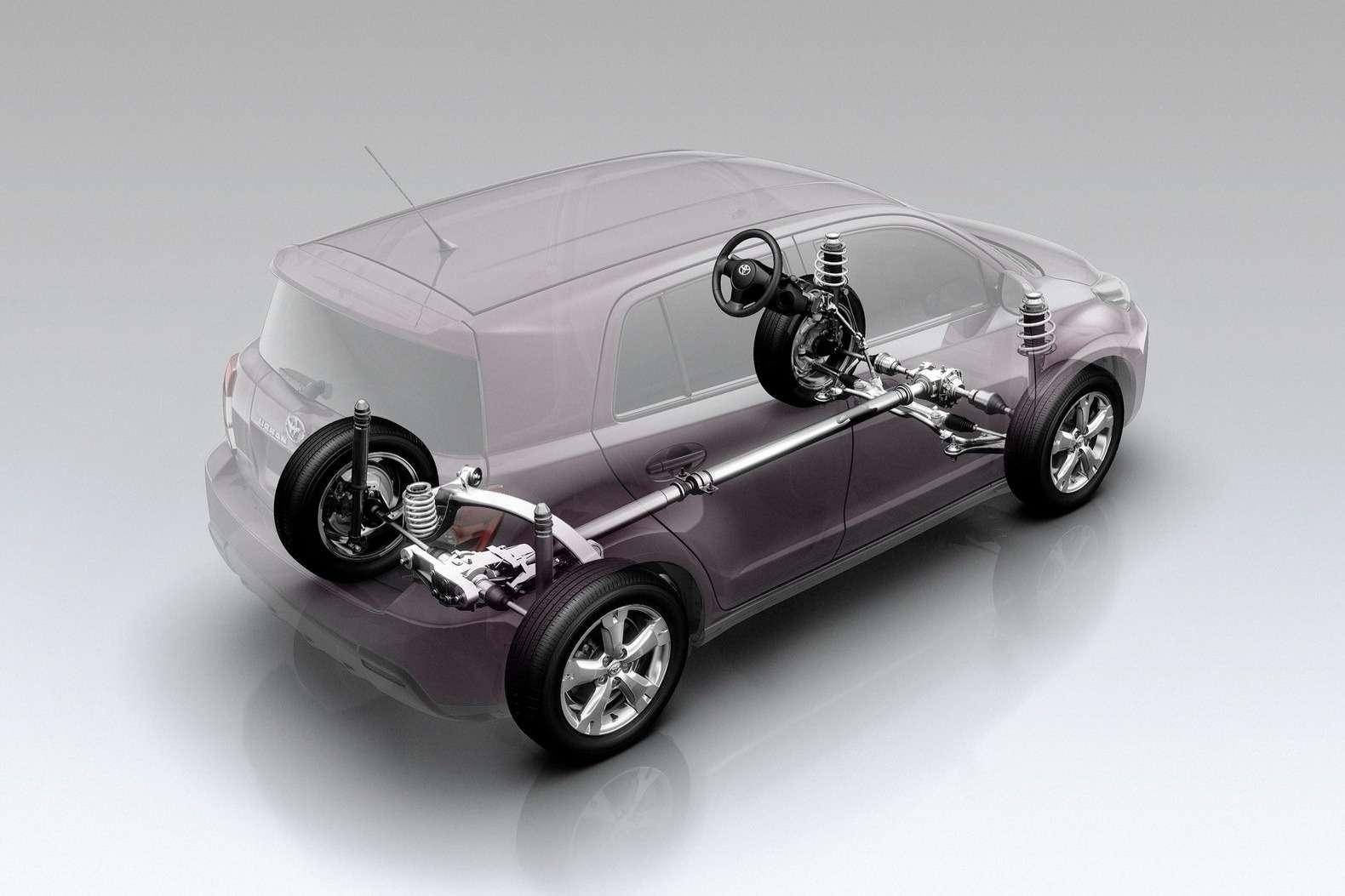 Toyota Urban Cruiser AWD scheme_no_copyright
