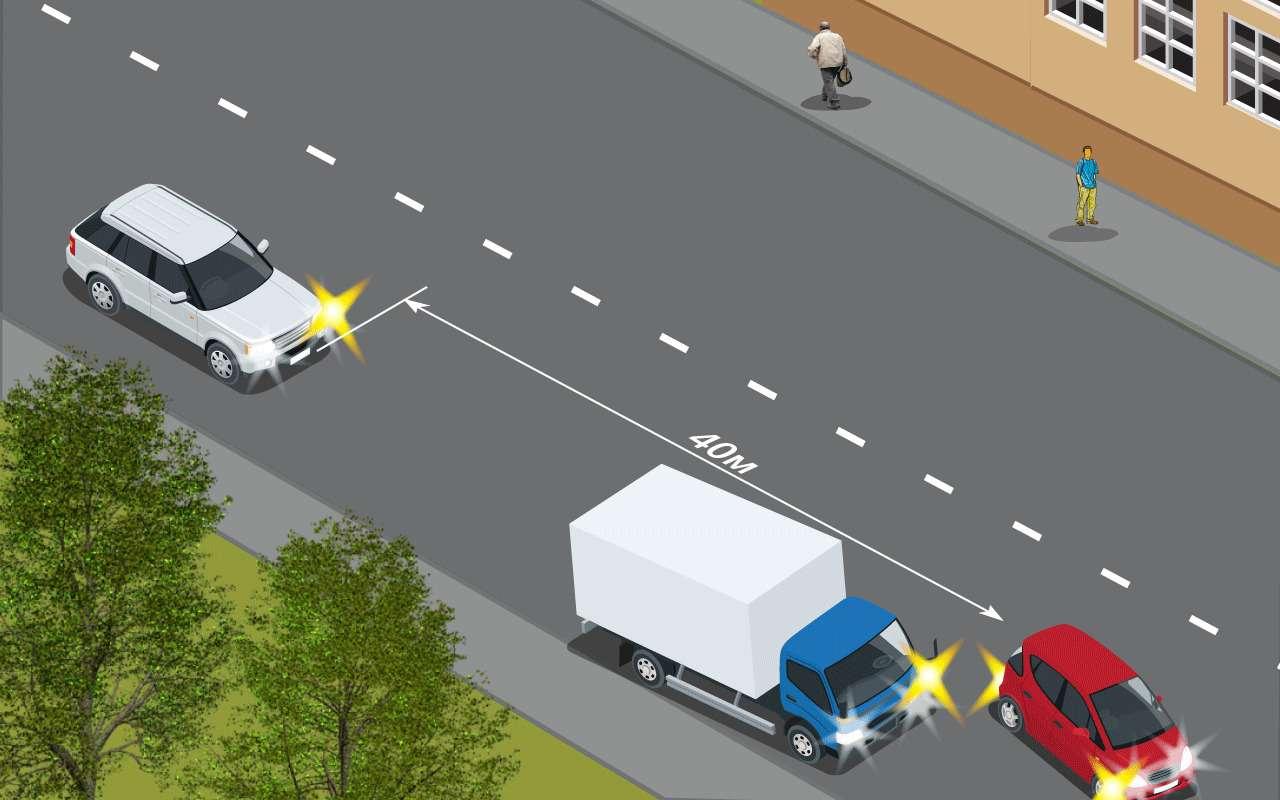 За 3 секунды до аварии: когда тормоза решают не все