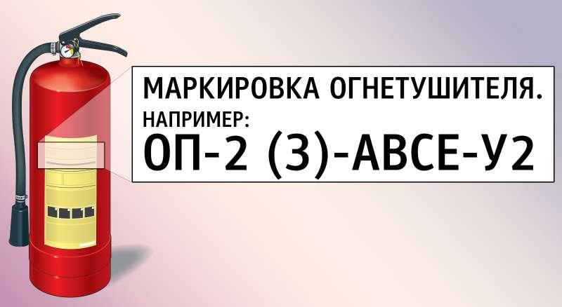 2 Ognetushitel CP