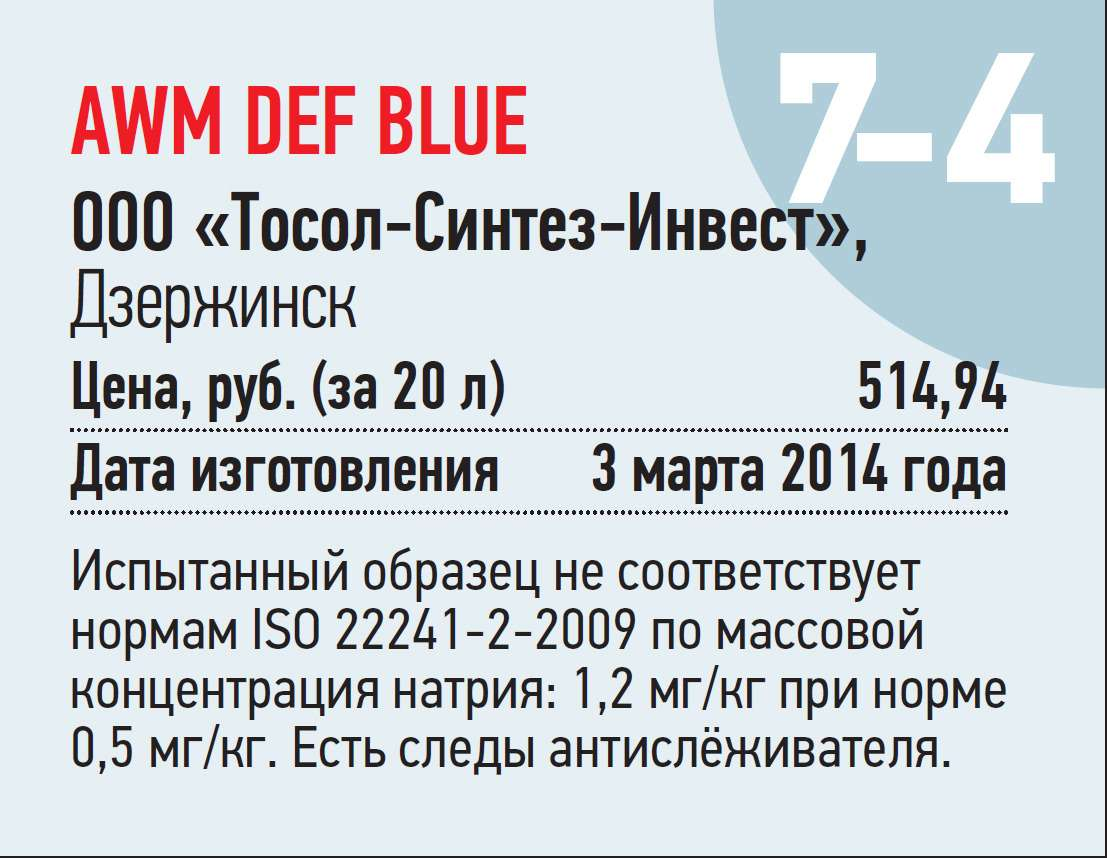 AWMDEF BLUE1