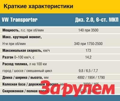 VWTransporter