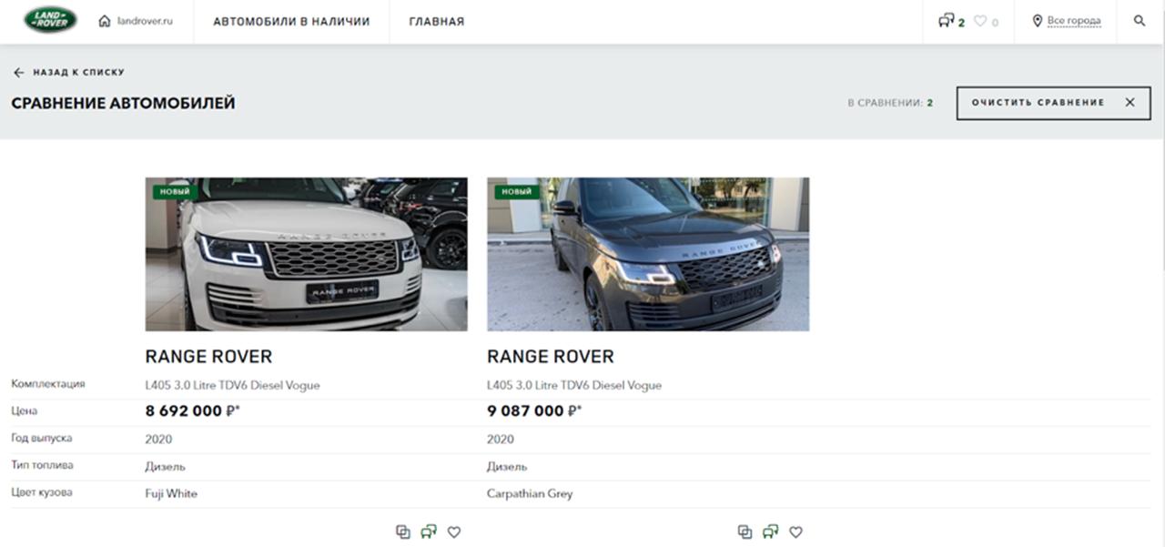 Метод 2021: купить автомобиль запять шагов!— фото 1239267