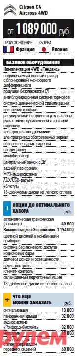 «Ситроен-С4-Эйкросс-4WD», от 1 089 000 руб., КАР от 10,23 руб.,км