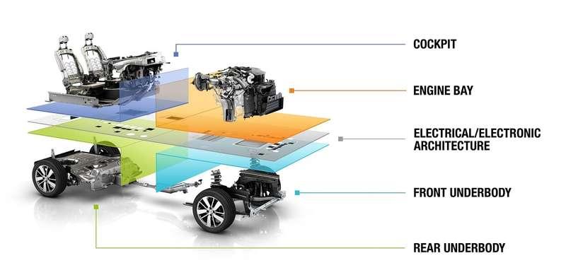 Новый план Renault убьет бренд Lada? Отвечает вазовский топ-менеджер
