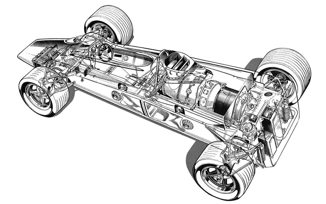 Автомобили савиационными двигателями— советские инетолько— фото 912943