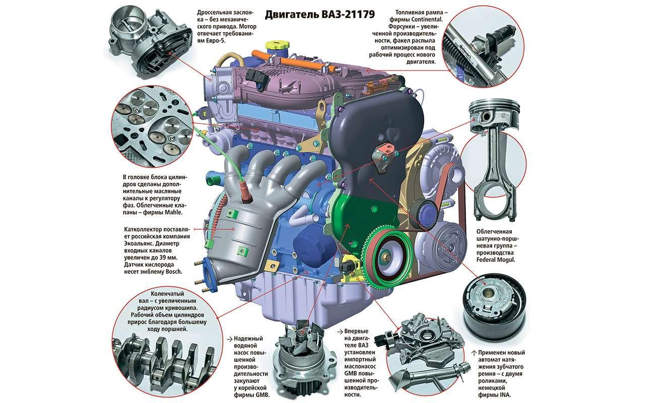 Двигатель ВАЗа 1.8 против китайского 1.8— экспертиза «Зарулем»— фото 968560