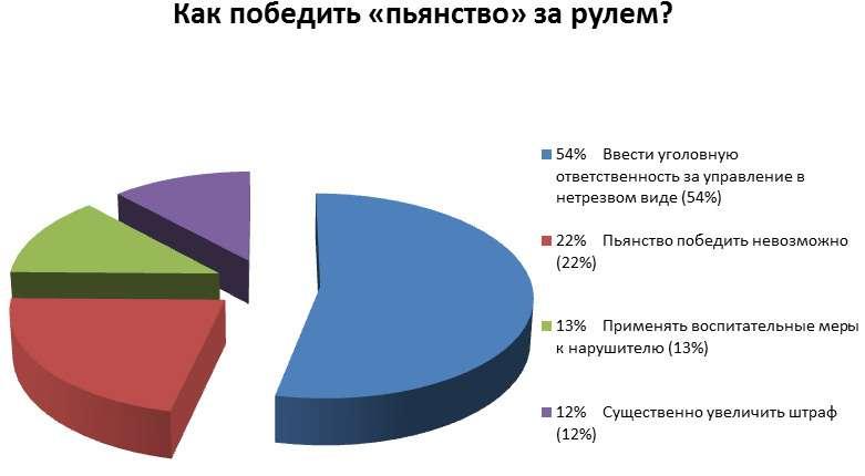 201210121331_poll_no_copyright_