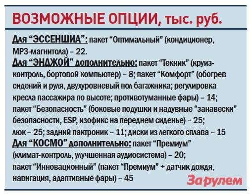 «Опель-Корса», от 470 000 руб.