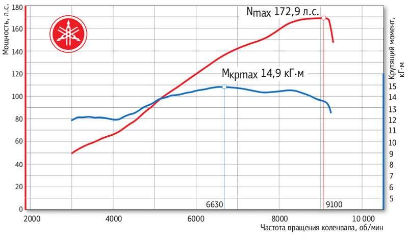 026_moto_0512_024_graph-Yam_no_copyright