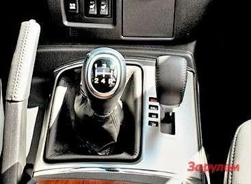 Комплектация Mitsubishi Pajero
