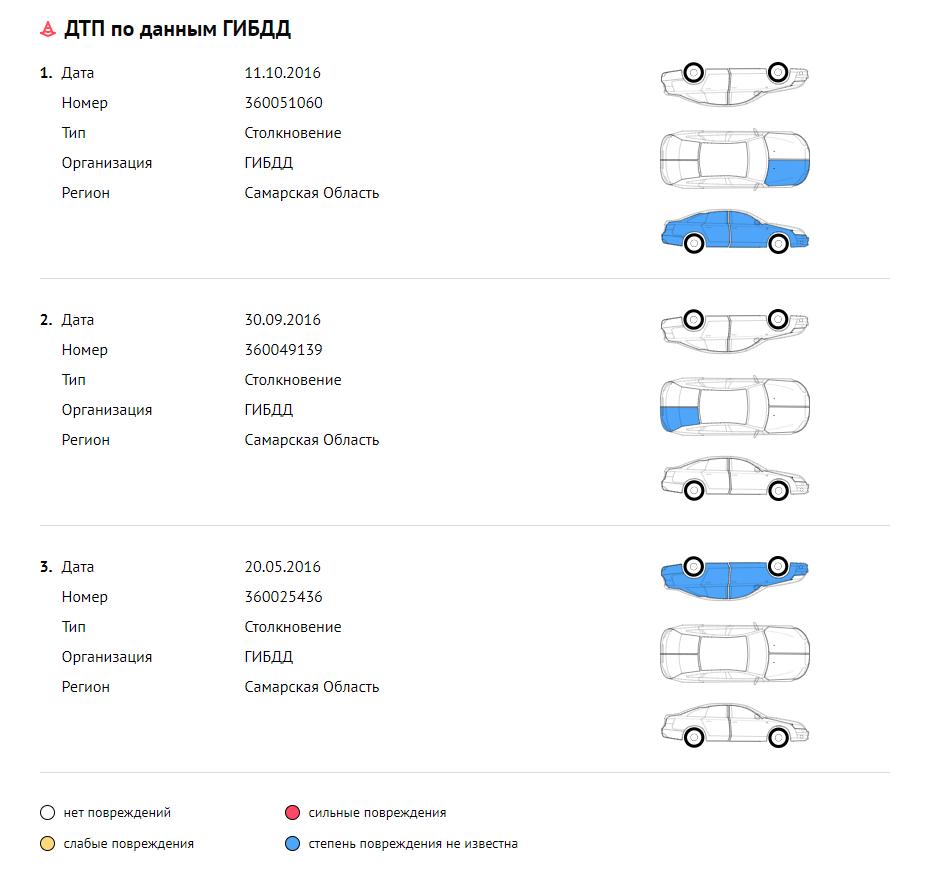 Сколько автомобилей продала Toyota вРоссии в2019 году— фото 1059742