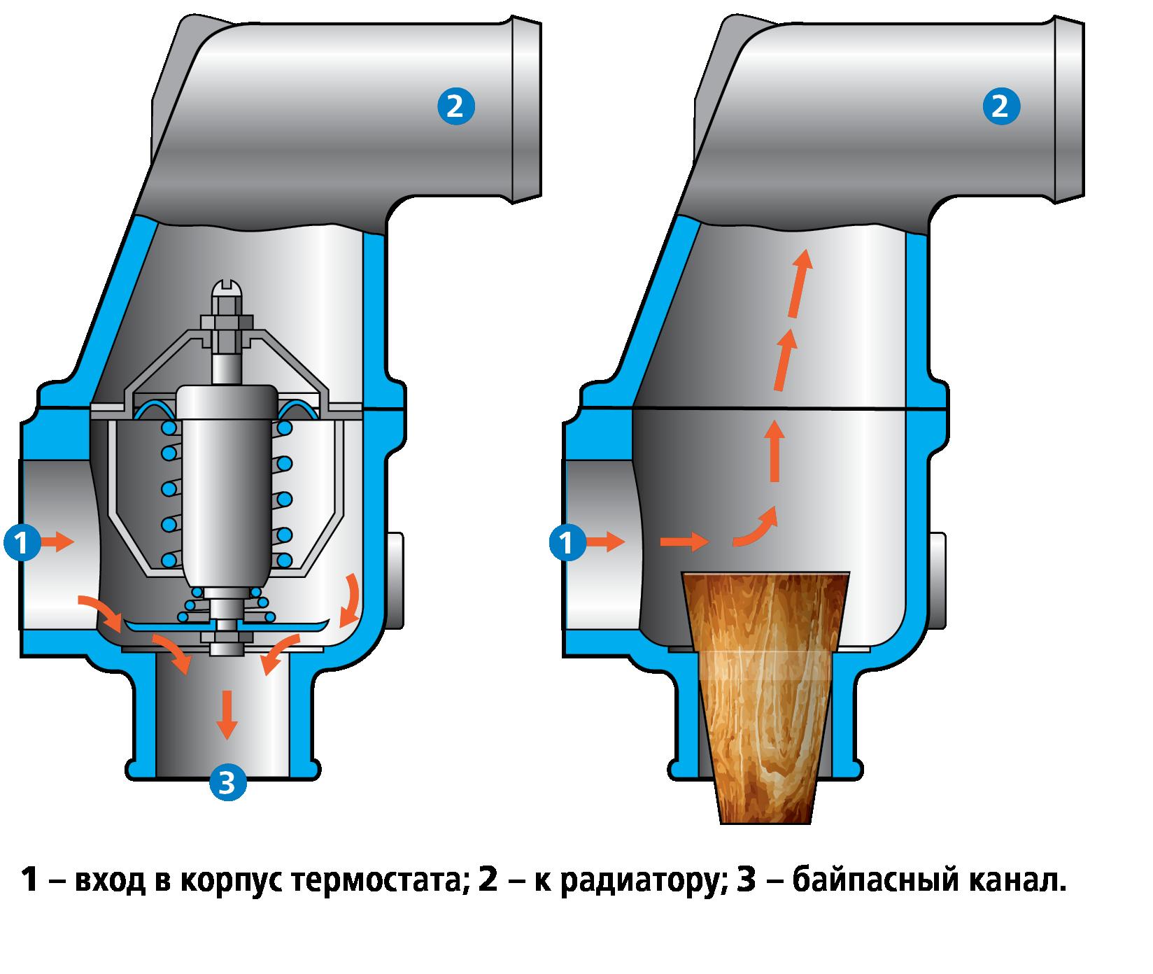Конкурс знатоков: задача про электронный газ, Логан иДастер— фото 798561