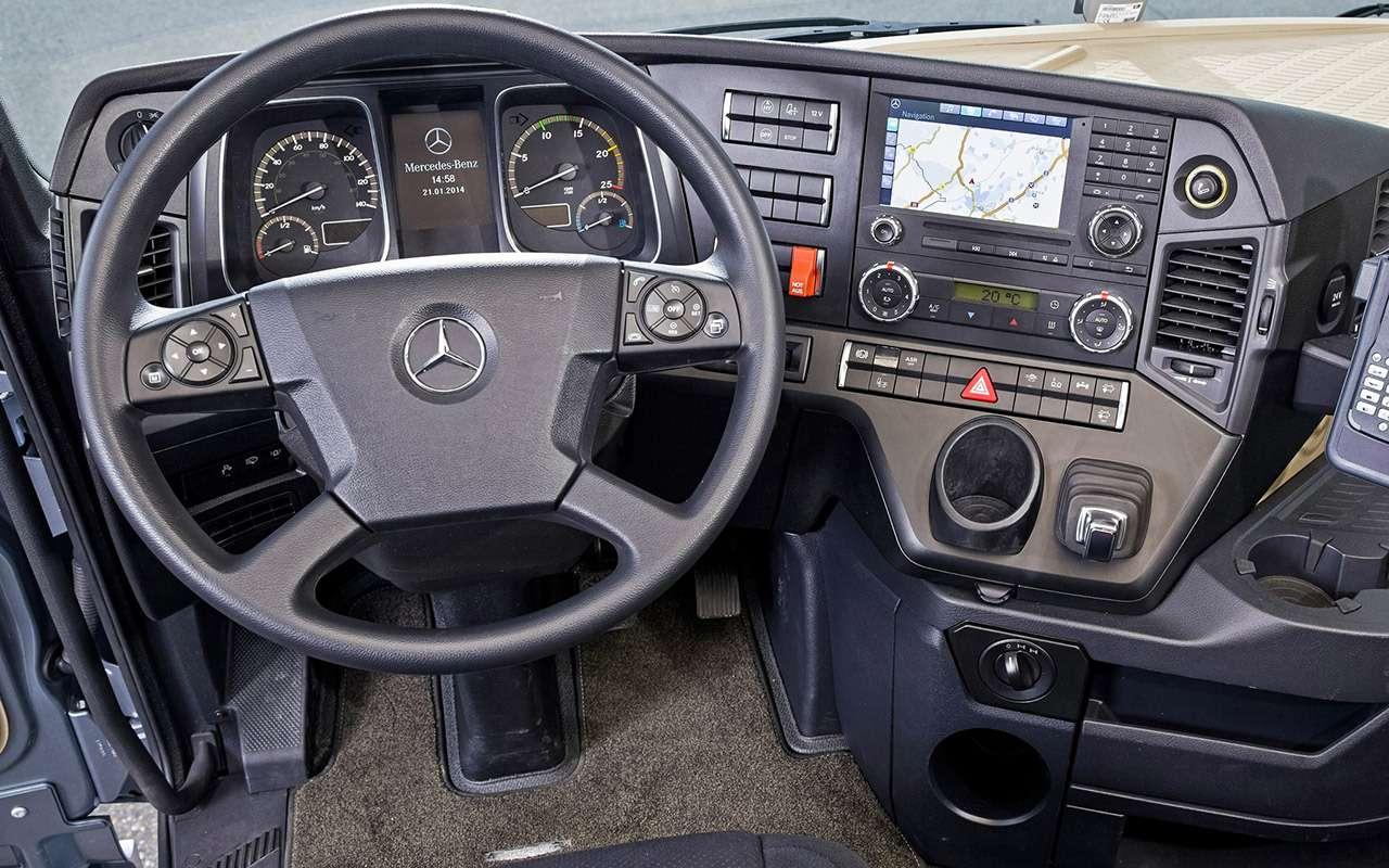 Mercedes-Benz Actros иArocs MP4: комплектация дляРоссии— фото 931090