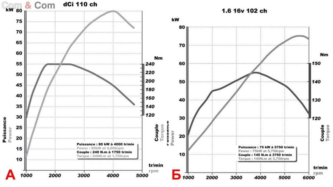 11заблуждений россиян про дизельные автомобили— фото 1153668