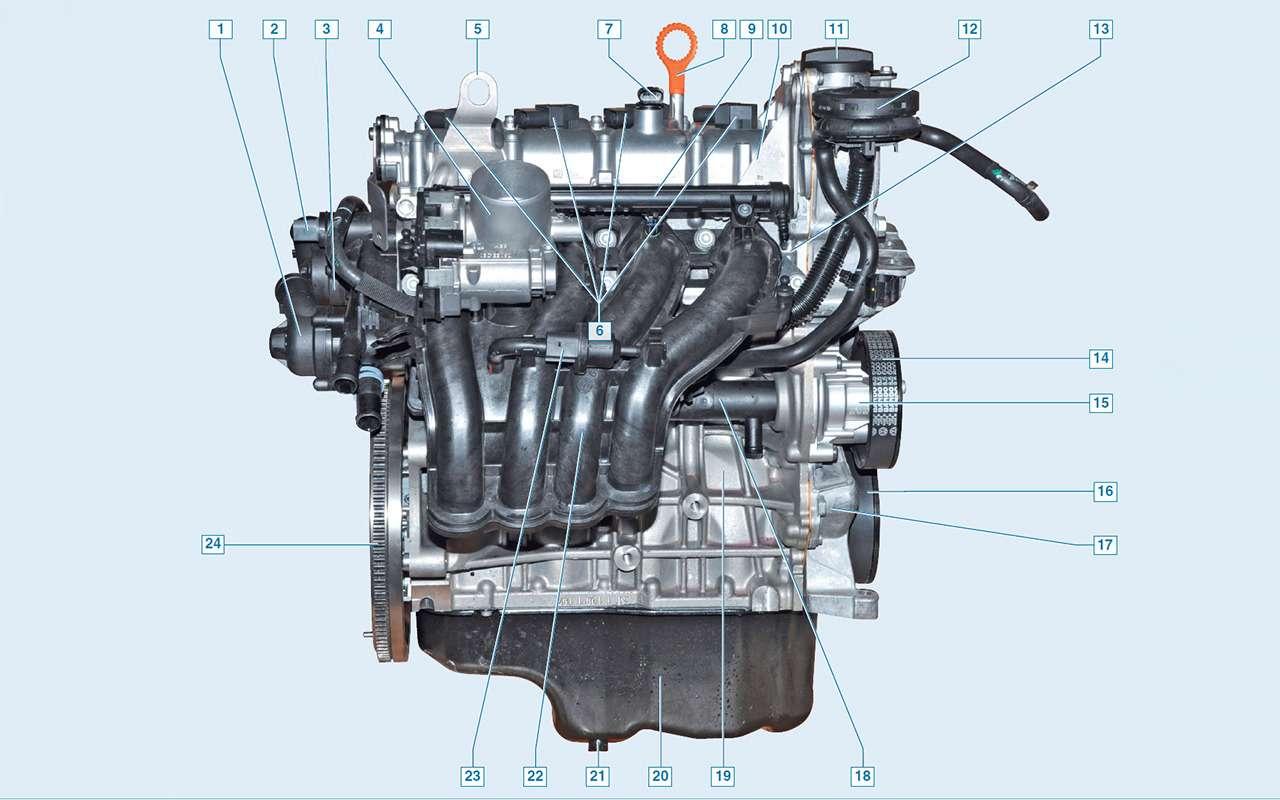 Всепроблемы двигателя Volkswagen 1.6— экспертиза «Зарулем»— фото 981071