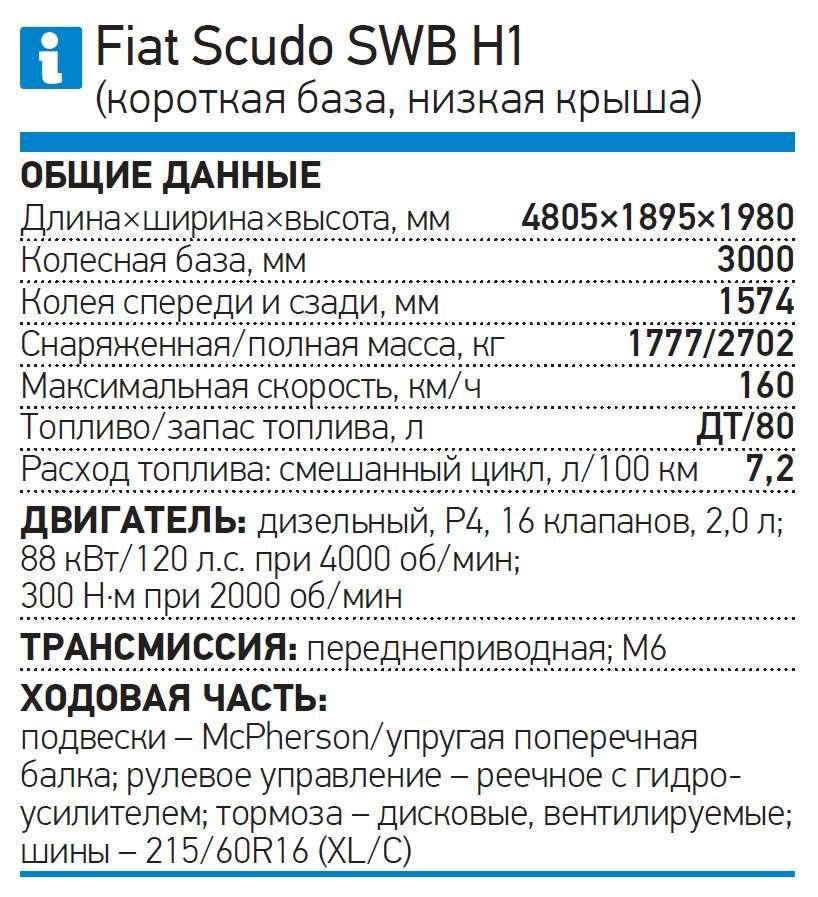 58_tabl1