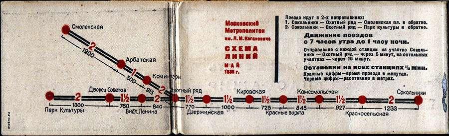 Первый метромост: 1937-2017— фото 812355