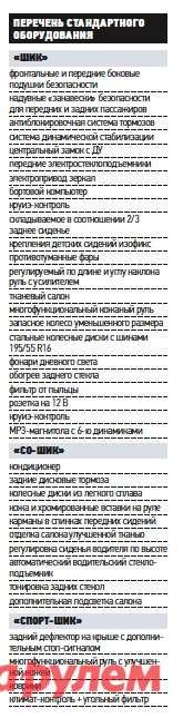 «Ситроен-DS3», от 661 000 руб.