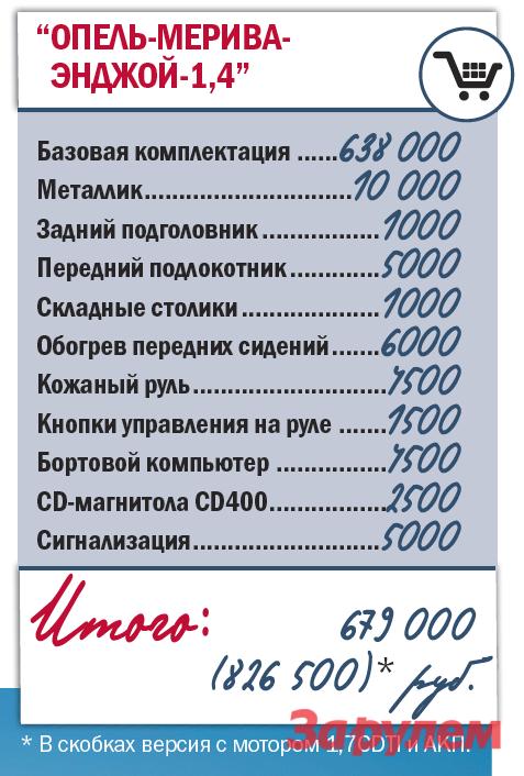 """""""Опель-Мерива"""""""