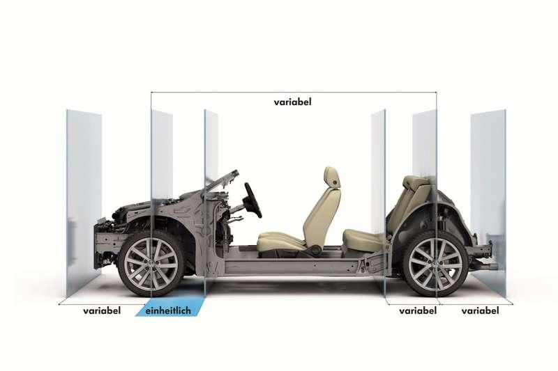 Volkswagen Golf 7MQB Platform