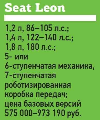 SEAT Leon: двойное гражданство— фото 260161