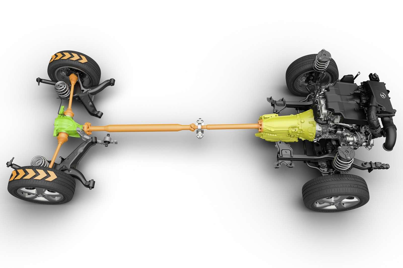 Derneue Vito— HinterradantriebThe New Vito – rear-wheel drive