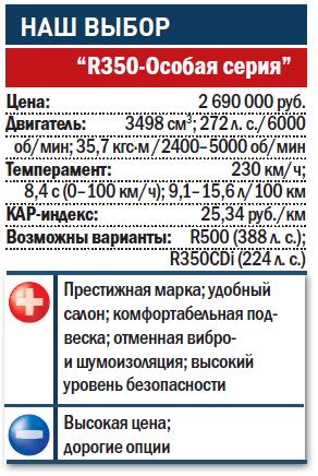 «МЕРСЕДЕС-БЕНЦ» R-класса