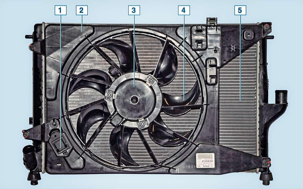 Система охлаждения ДВС: как устроена инадо ли промывать еезимой?— фото 824411