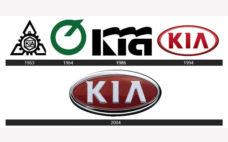 Кто знает, что значит KIA?- Выудивитесь!