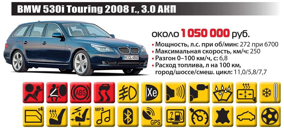 BMW530i Touring