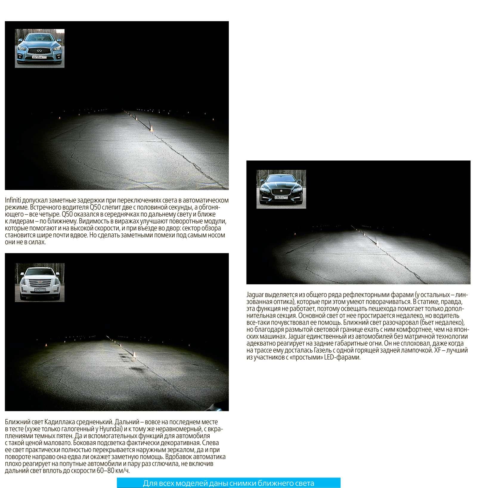 Супертест светодиодных фар: какая из10машин заглянет дальше?— фото 601103