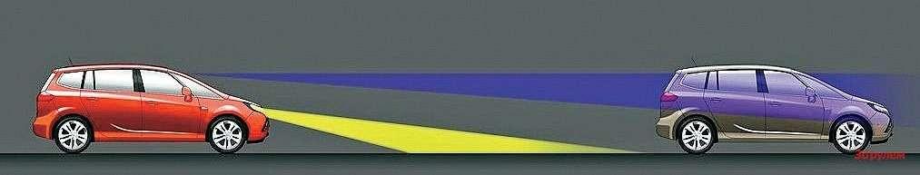 «Зафира Турер» и«Астра GTC», последние новинки марки, обладают чуть более широ- кими способностями, нежели «Инсигния». Камера «Опель ай» (Opel Eye) оценит дистанцию довпереди идущей машины инаправит свет ниже еезеркал заднего вида.
