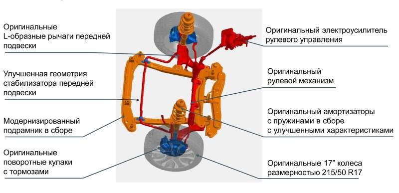 Lada XRAY Cross— все доработки отвазовцев