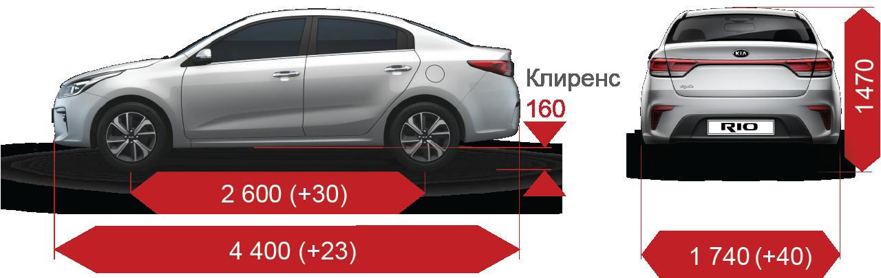 Новый Kia Rio— первый российский тест— фото 767501