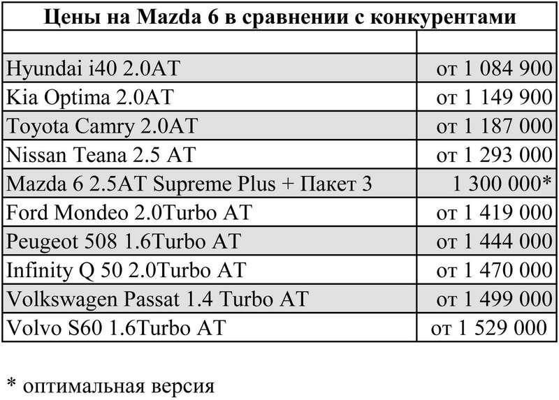 mazda6_Sale_3