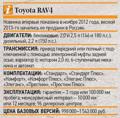 Тoyota RAV4