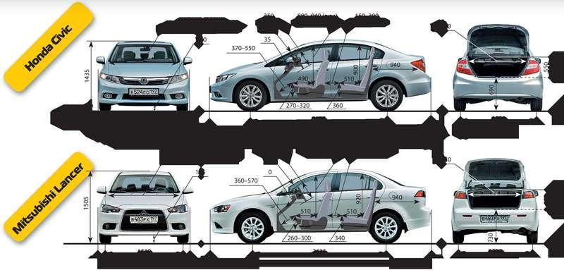 Mitsubishi Lancer иHonda Civic