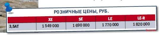 «Ниссан-Мурано», от 1 549 000 руб., КАР - от 13,04 руб./км