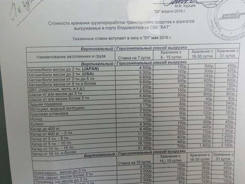 Vitz club Omsk