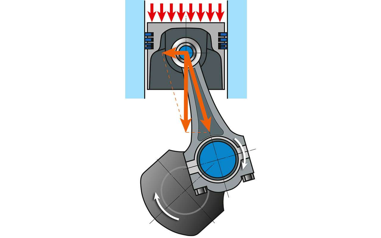 Какпродлить жизнь мотору: всего 5условий— фото 1251986