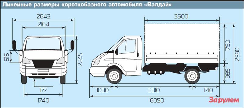 Линейные размеры короткобазного автомобиля «Валдай»