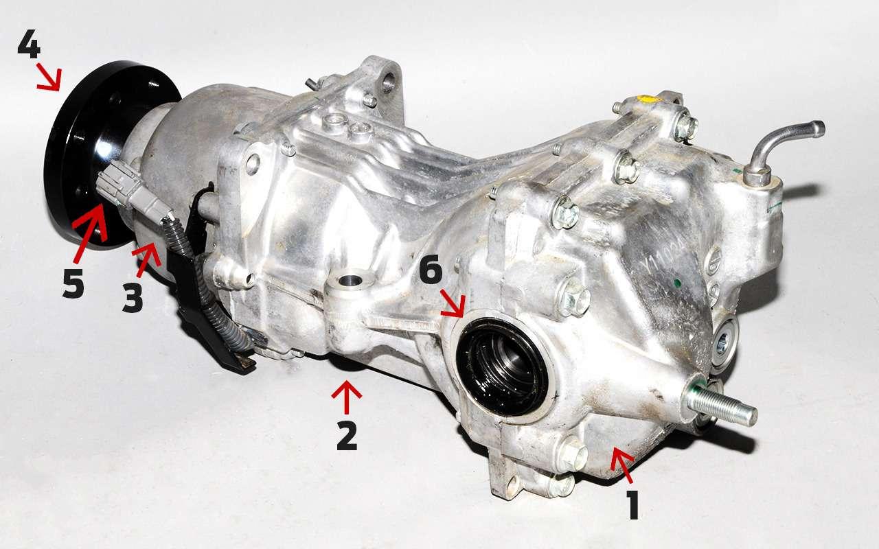 Полный привод кроссоверов Renault иNissan: экспертный разбор «Зарулем»— фото 974276