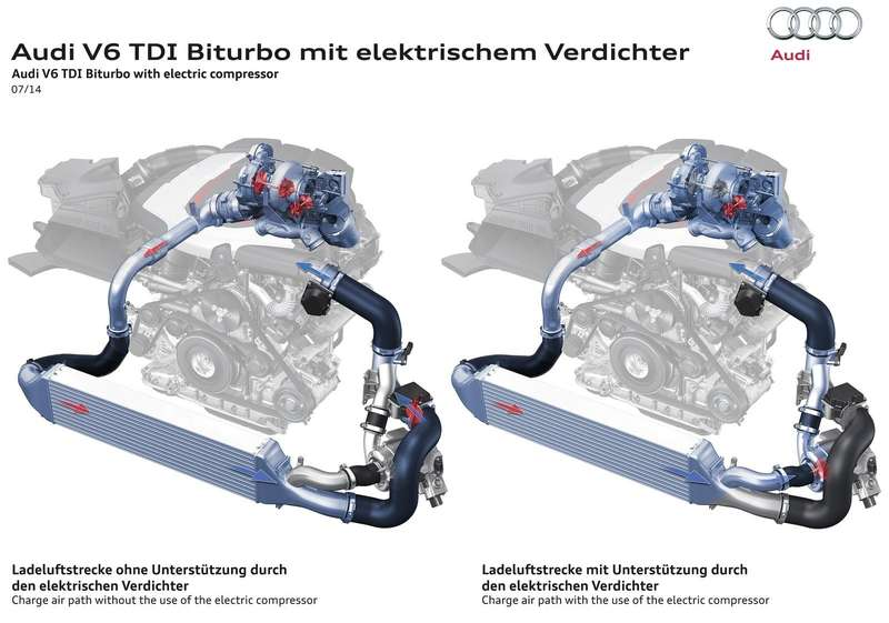 Audi-RS5_TDI_Concept_2014_1600x1200_wallpaper_2c