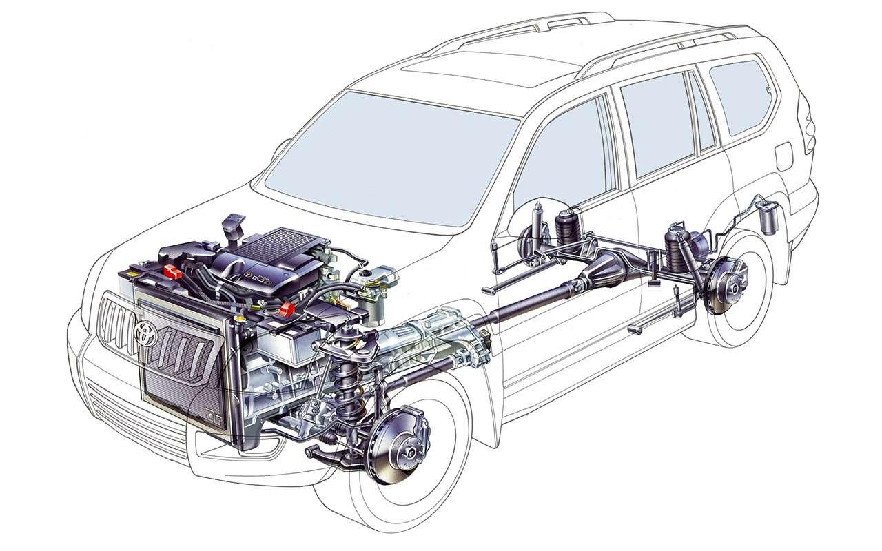 Toyota Land Cruiser Prado спробегом: онправда не ломается?— фото 1083688