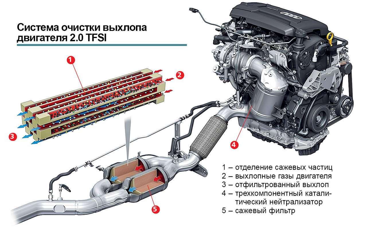 Тест нового Audi Q3— европейской сборки, носроссийскими нюансами— фото 928468