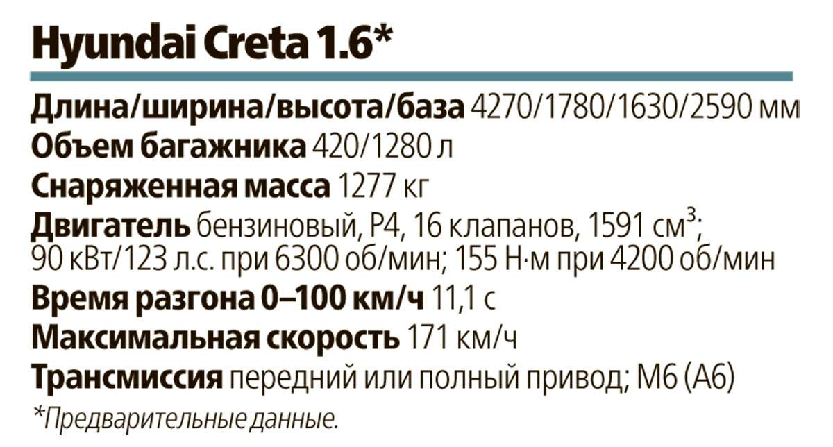Новый кроссовер  Hyundai Creta— первая встреча— фото 603761