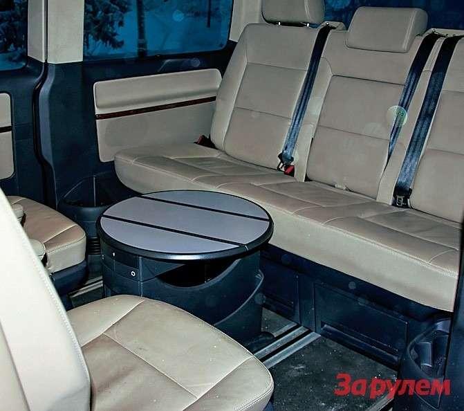 Улучшить обстановку внутри можно даже втоп-версии «Хайлайн». Кудобному столику, дверям сэлектроприводами, сиденьям совставками изалькантары добавляем мягкий пластиковый пол, выдвижные ящики подзадними креслами, съемную урну ипрочее.